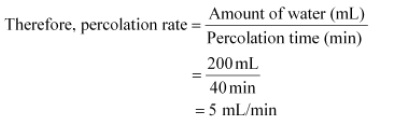 NCERT Solutions for Class 7 Science Chapter 9: Soil Class 7 Notes | EduRev